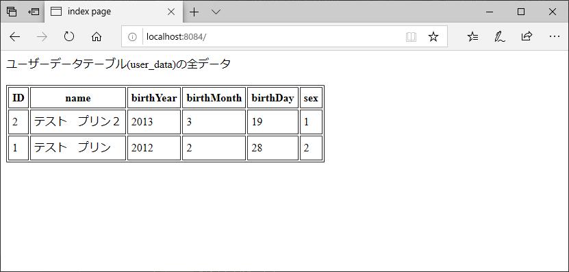 サンプルプログラムの実行結果