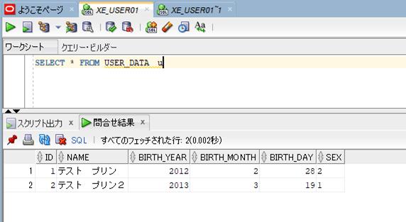USER_DATAテーブルの値