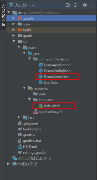 サンプルプログラムの構成_クライアント側