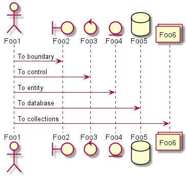UML画像