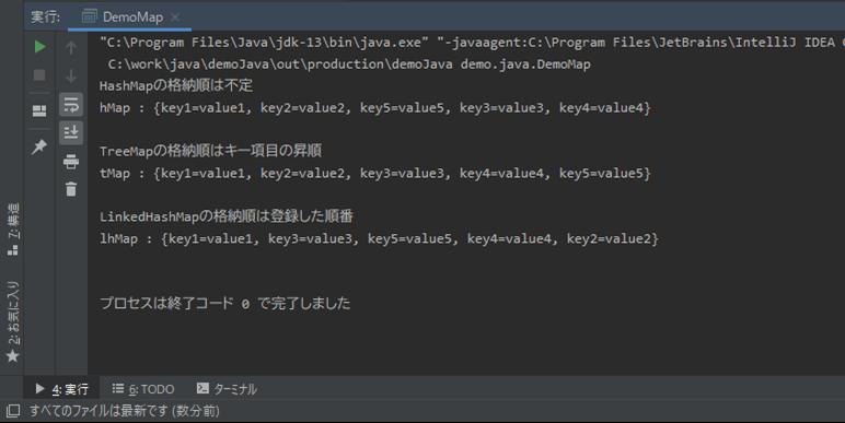 DemoMapの実行結果