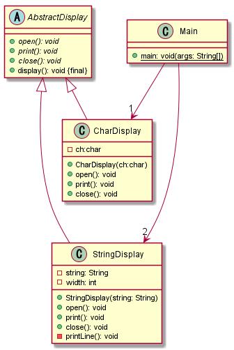 relatedClass1