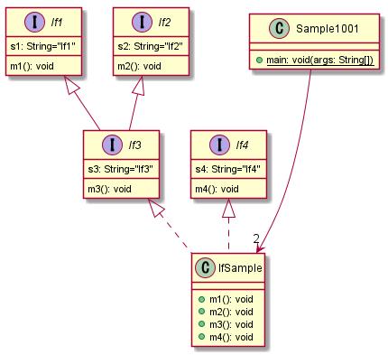 relatedClass2
