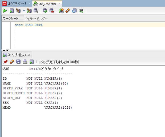 user_dataテーブル