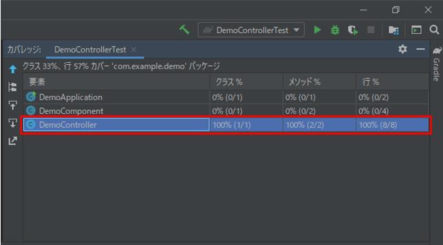 テストカバレッジ測定_3